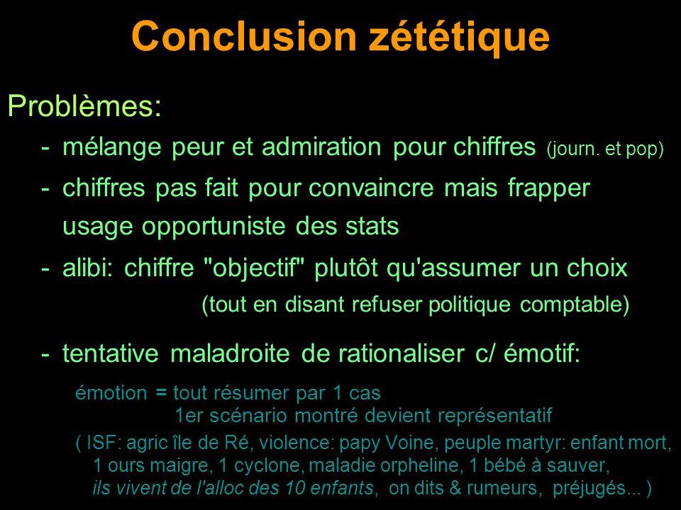 Conclusion zététique Problèmes: