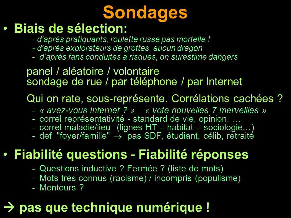 Sondages Biais de sélection: Fiabilité questions - Fiabilité réponses