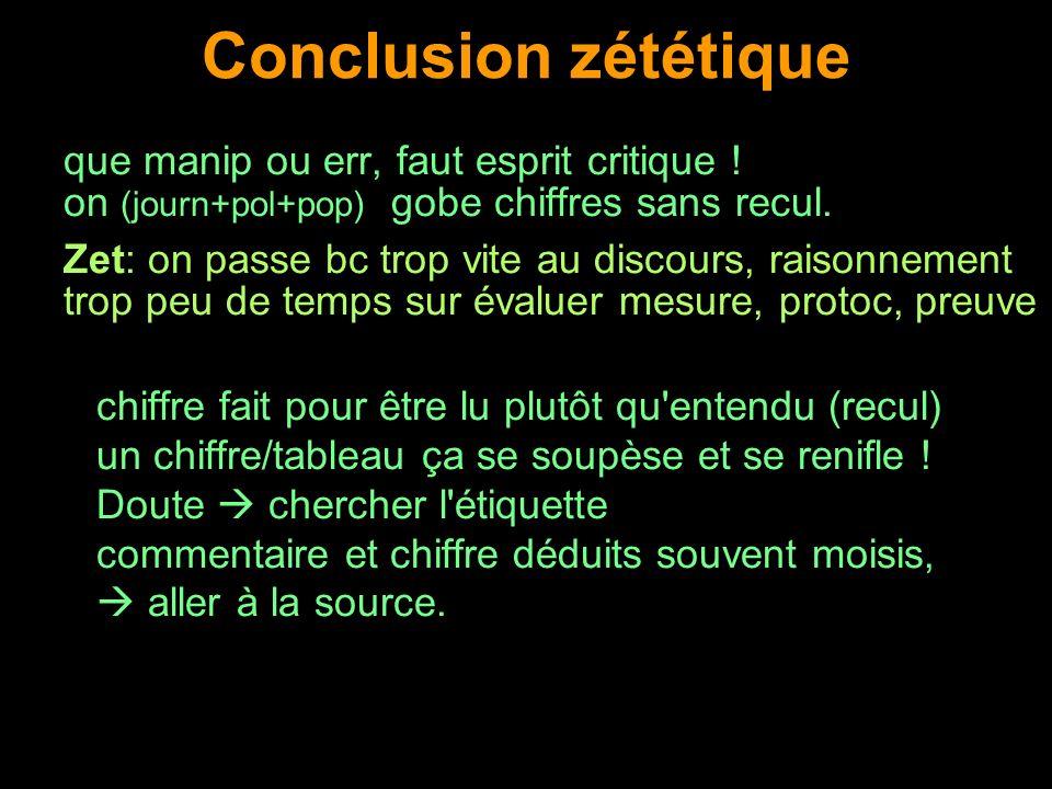 Conclusion zététique que manip ou err, faut esprit critique !