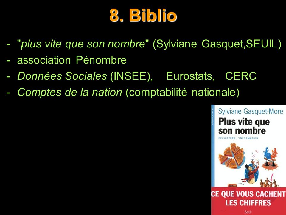 8. Biblio plus vite que son nombre (Sylviane Gasquet,SEUIL)