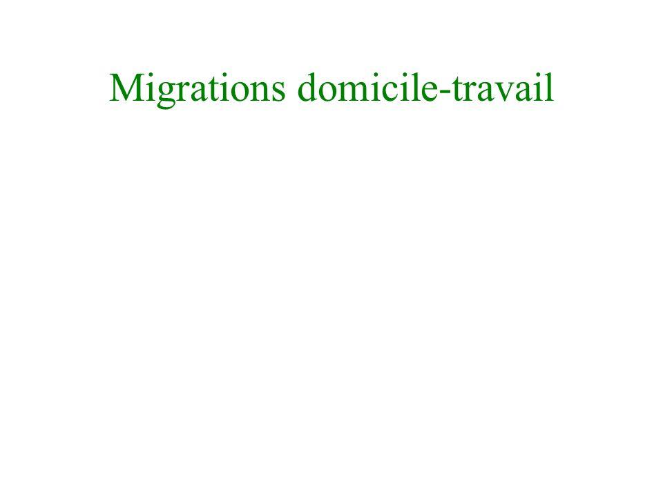 Migrations domicile-travail
