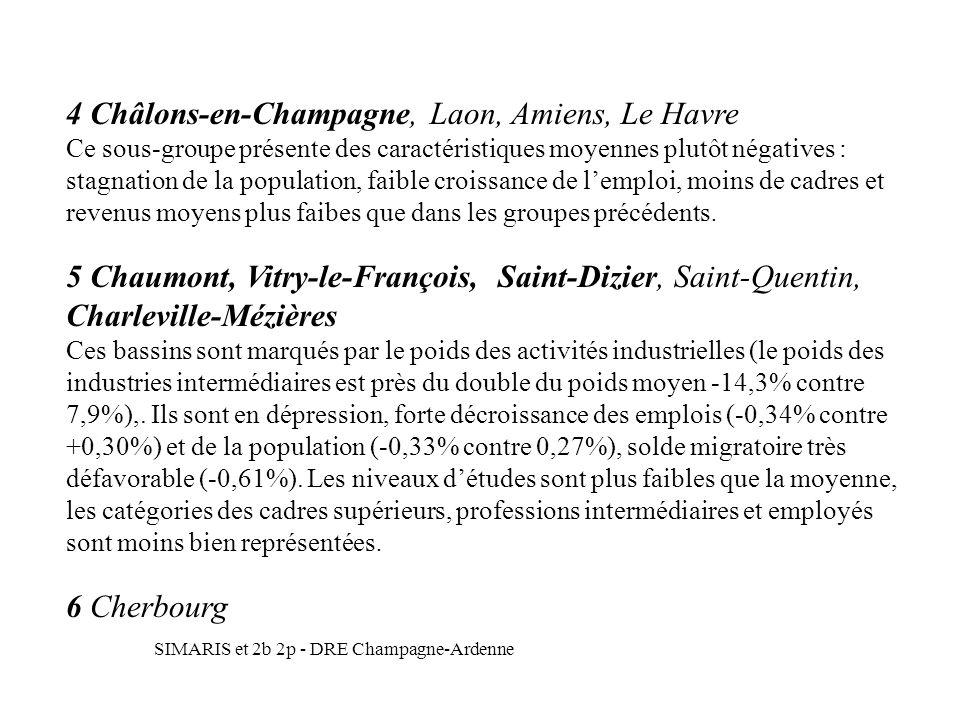 4 Châlons-en-Champagne, Laon, Amiens, Le Havre Ce sous-groupe présente des caractéristiques moyennes plutôt négatives : stagnation de la population, faible croissance de l'emploi, moins de cadres et revenus moyens plus faibes que dans les groupes précédents. 5 Chaumont, Vitry-le-François, Saint-Dizier, Saint-Quentin, Charleville-Mézières Ces bassins sont marqués par le poids des activités industrielles (le poids des industries intermédiaires est près du double du poids moyen -14,3% contre 7,9%),. Ils sont en dépression, forte décroissance des emplois (-0,34% contre +0,30%) et de la population (-0,33% contre 0,27%), solde migratoire très défavorable (-0,61%). Les niveaux d'études sont plus faibles que la moyenne, les catégories des cadres supérieurs, professions intermédiaires et employés sont moins bien représentées. 6 Cherbourg