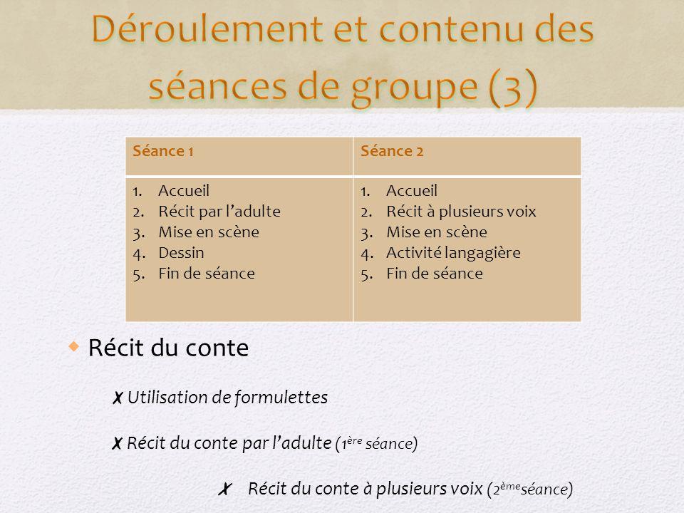 Déroulement et contenu des séances de groupe (3)