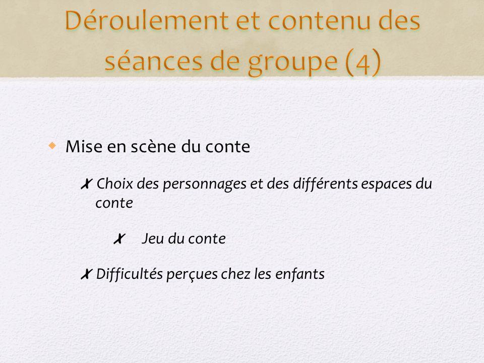 Déroulement et contenu des séances de groupe (4)