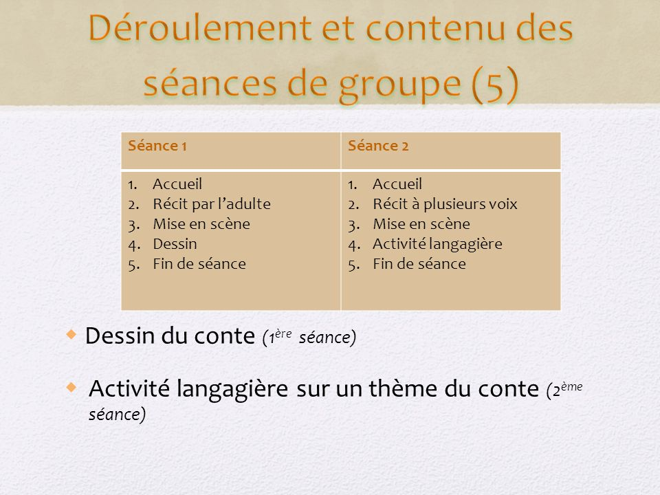 Déroulement et contenu des séances de groupe (5)