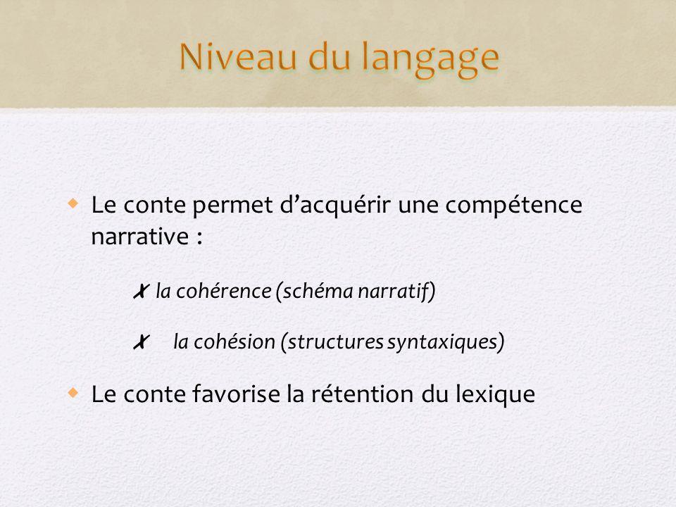 Niveau du langage Le conte permet d'acquérir une compétence narrative : ✗ la cohérence (schéma narratif)