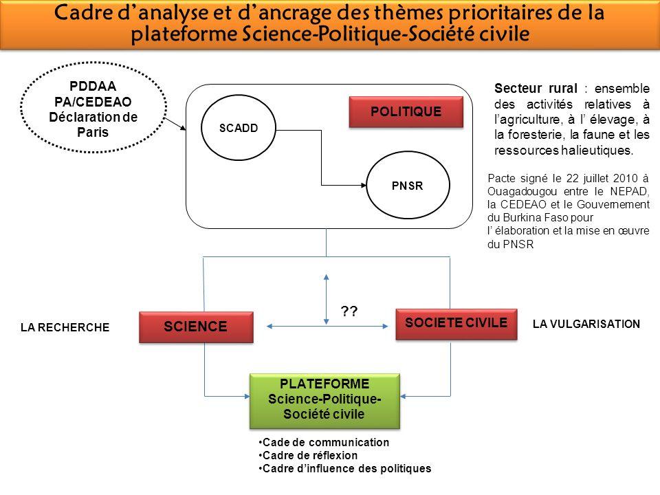PLATEFORME Science-Politique-Société civile