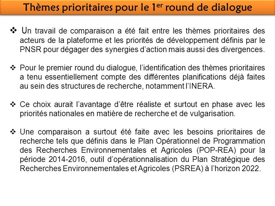 Thèmes prioritaires pour le 1er round de dialogue