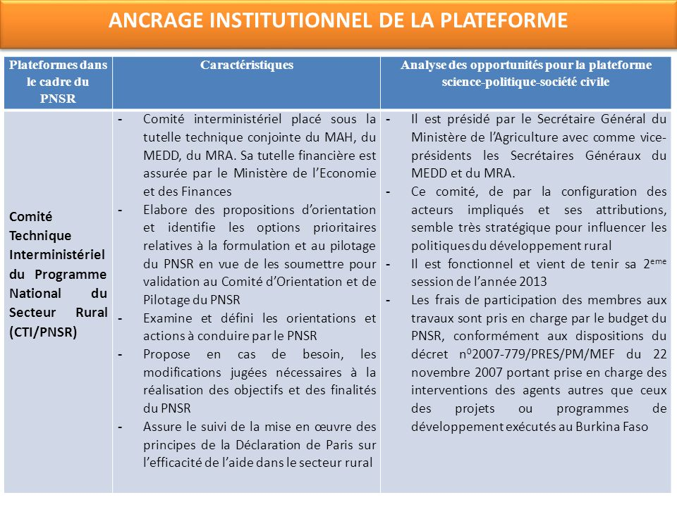 ANCRAGE INSTITUTIONNEL DE LA PLATEFORME