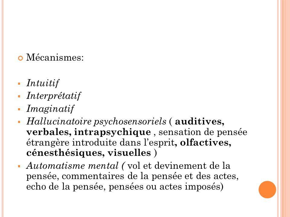 Mécanismes: Intuitif. Interprétatif. Imaginatif.
