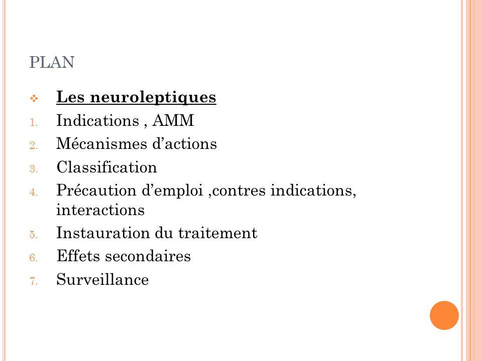 plan Les neuroleptiques Indications , AMM Mécanismes d'actions