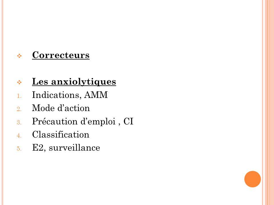 Correcteurs Les anxiolytiques. Indications, AMM. Mode d'action. Précaution d'emploi , CI. Classification.