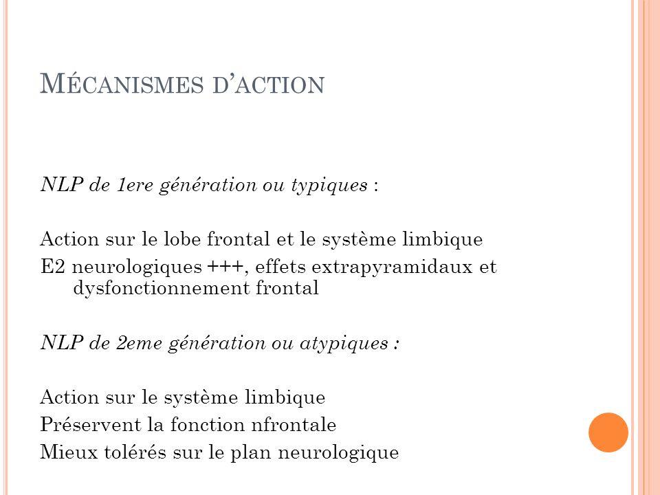 Mécanismes d'action NLP de 1ere génération ou typiques :