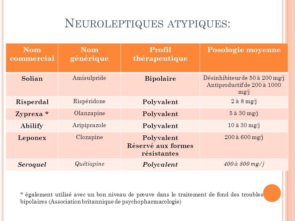 Neuroleptiques atypiques: