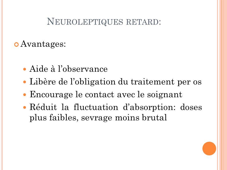 Neuroleptiques retard: