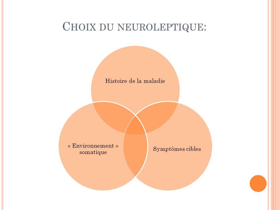 Choix du neuroleptique: