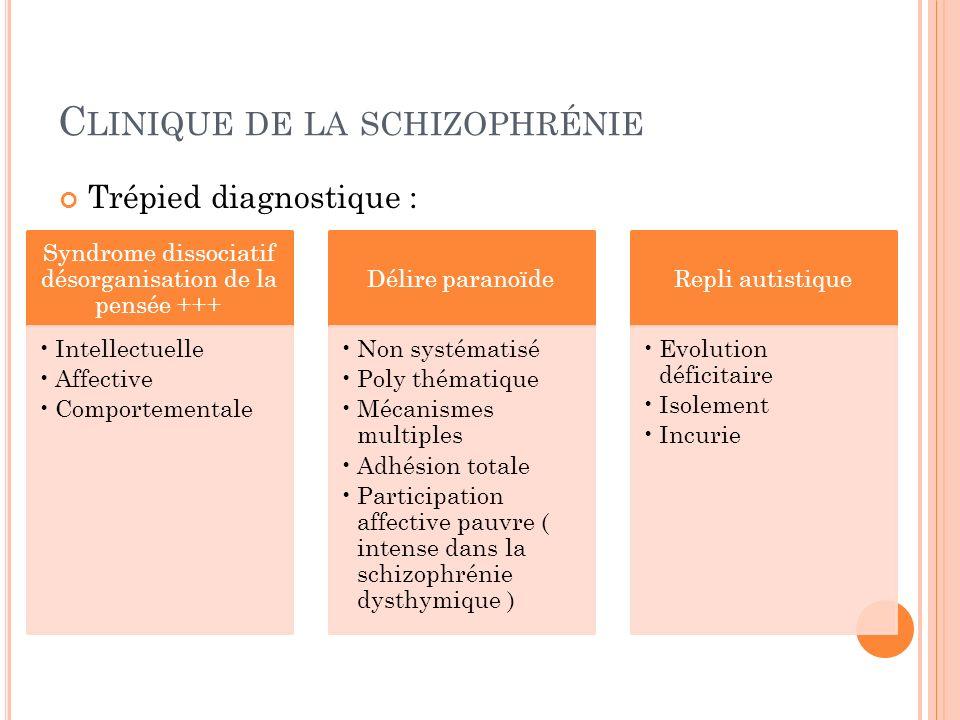 Clinique de la schizophrénie