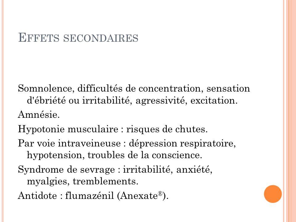 Effets secondaires Somnolence, difficultés de concentration, sensation d ébriété ou irritabilité, agressivité, excitation.