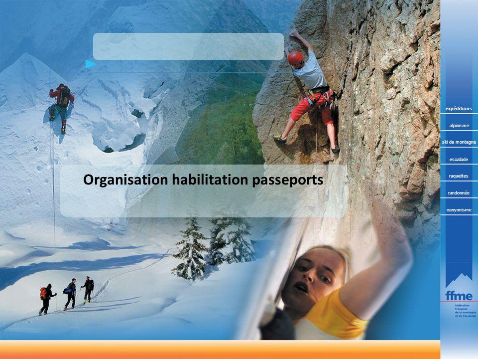 Organisation habilitation passeports