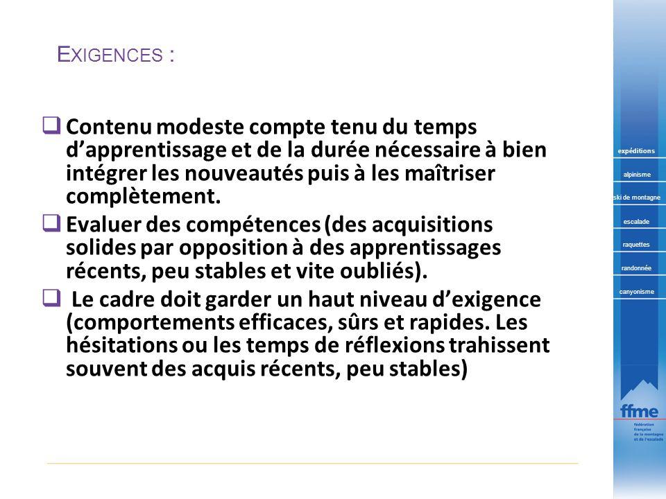 Exigences :