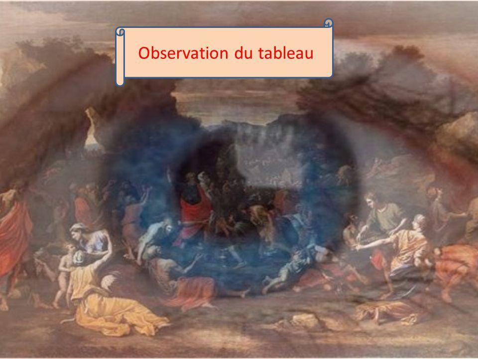 Observation du tableau