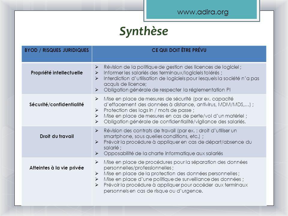 Synthèse BYOD / RISQUES JURIDIQUES CE QUI DOIT ÊTRE PRÉVU