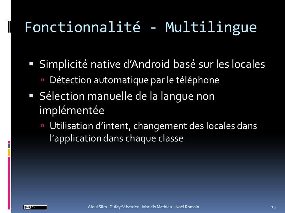 Fonctionnalité - Multilingue
