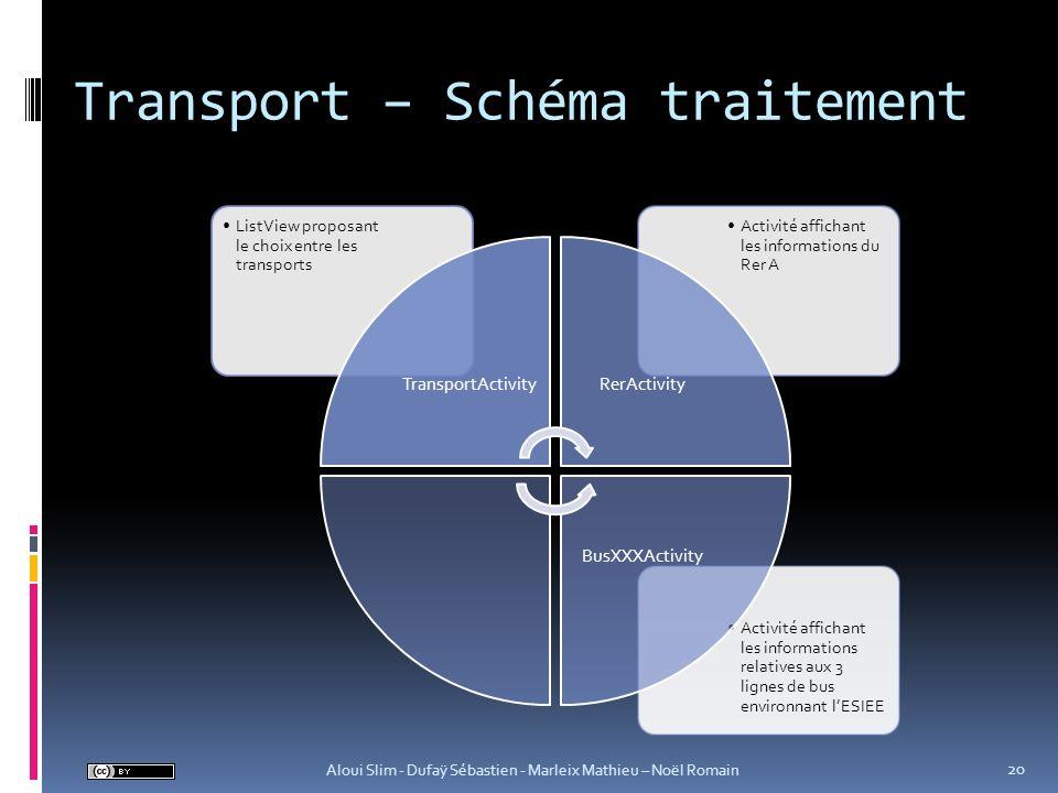 Transport – Schéma traitement