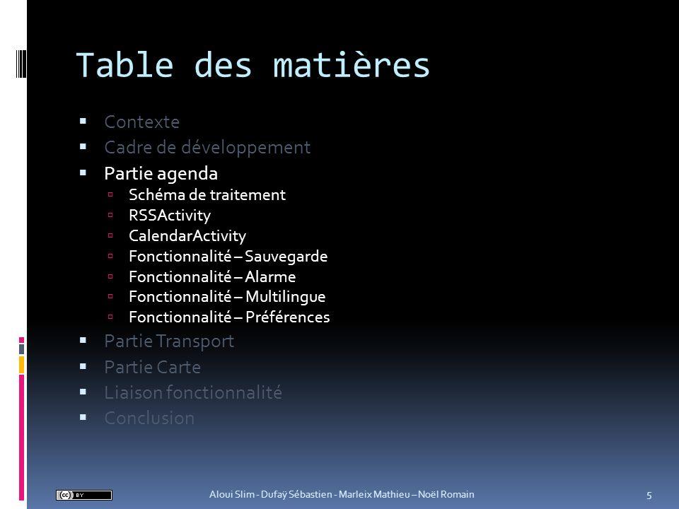 Table des matières Contexte Cadre de développement Partie agenda