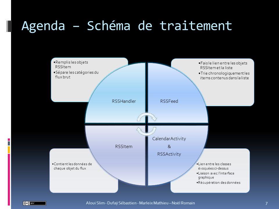 Agenda – Schéma de traitement
