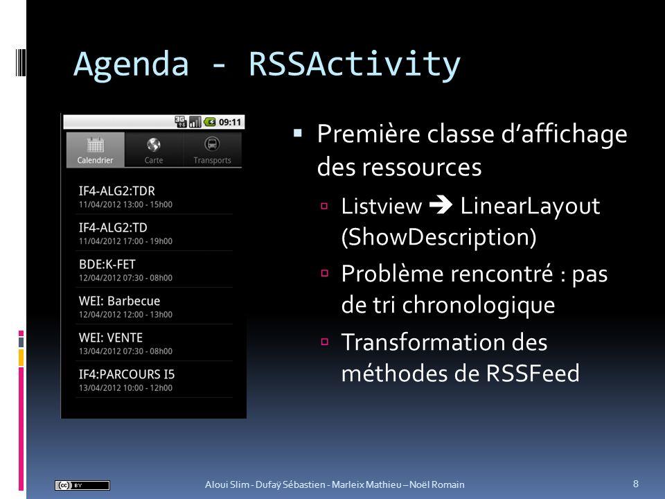 Agenda - RSSActivity Première classe d'affichage des ressources