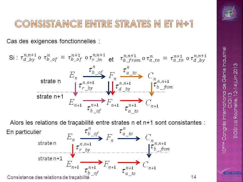 Consistance entre strates n et n+1