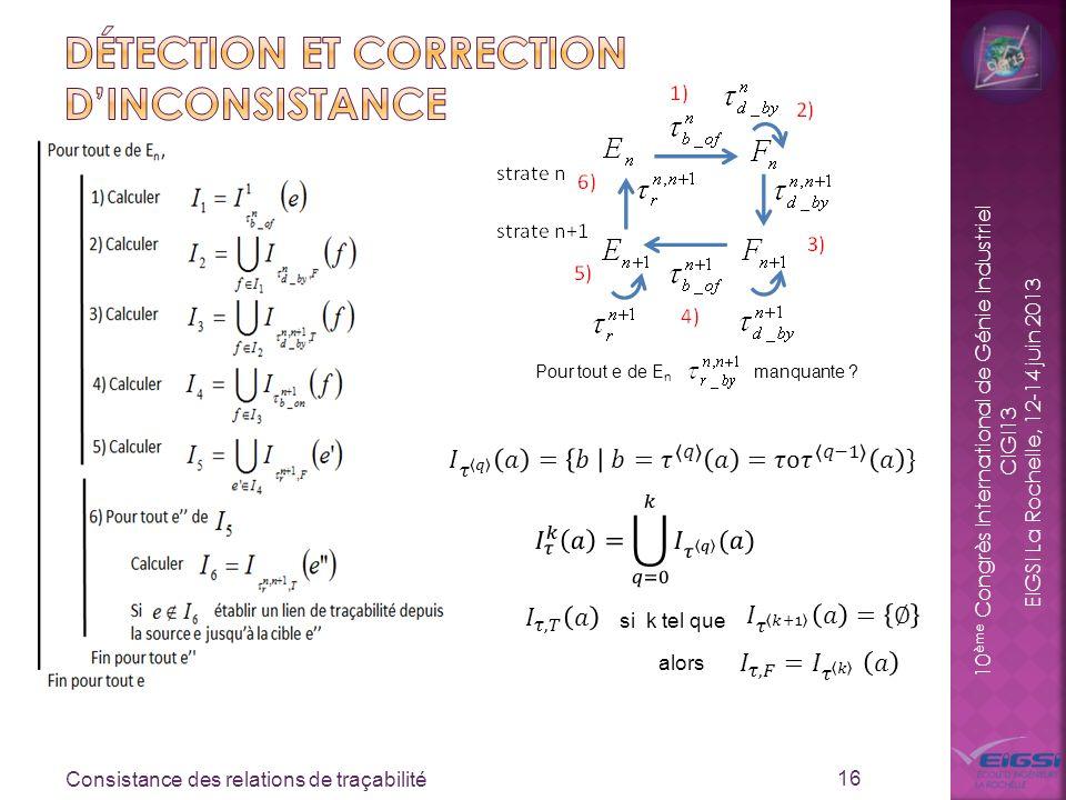 Détection et correction d'inconsistance