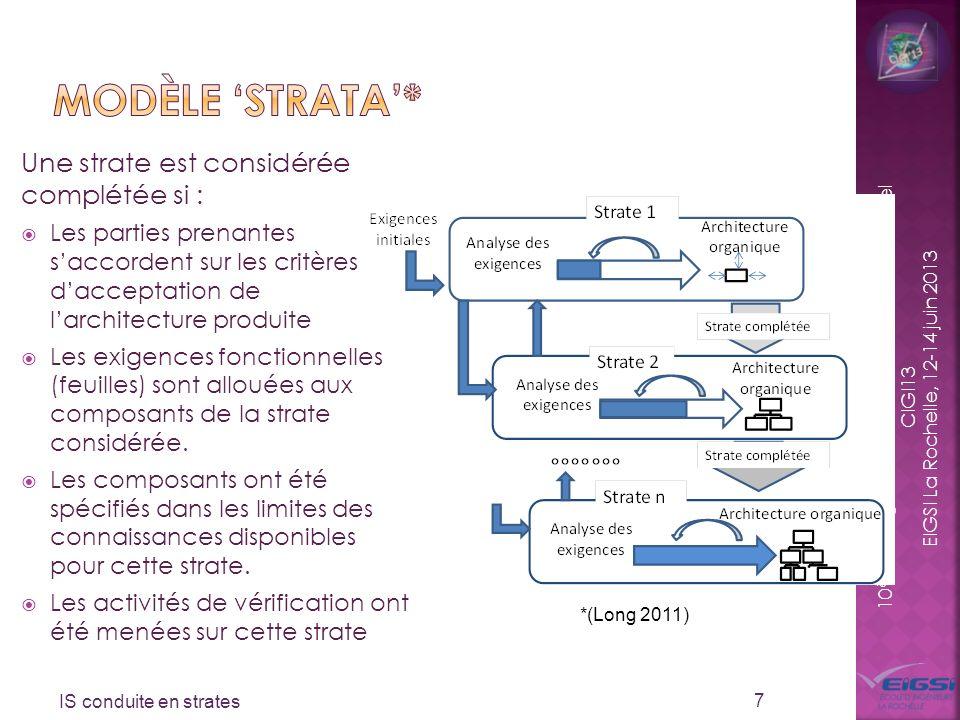 Modèle 'Strata'* Une strate est considérée complétée si :