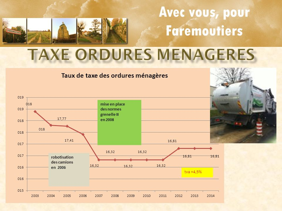 TAXE ORDURES MENAGERES