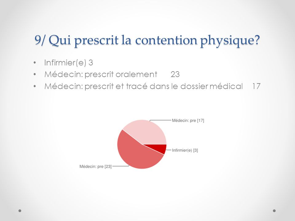 9/ Qui prescrit la contention physique