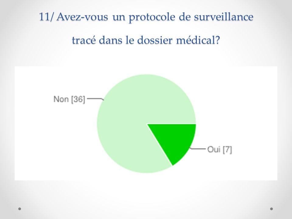 11/ Avez-vous un protocole de surveillance tracé dans le dossier médical