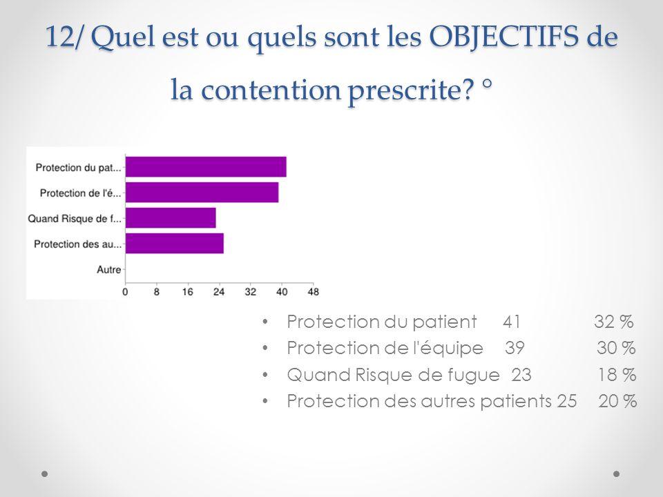 12/ Quel est ou quels sont les OBJECTIFS de la contention prescrite °