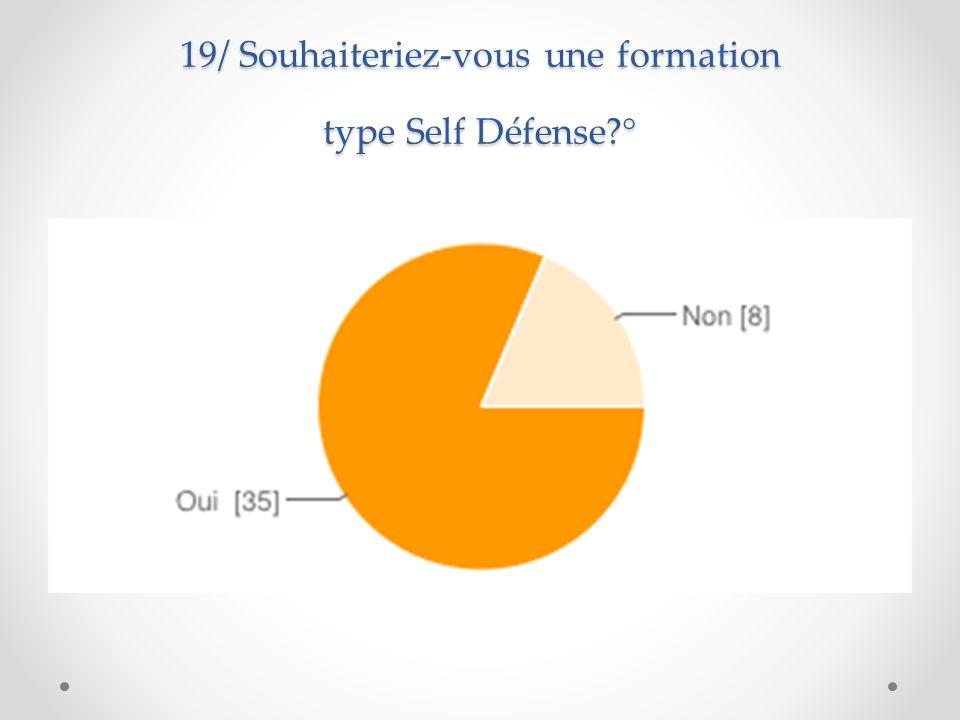 19/ Souhaiteriez-vous une formation type Self Défense °