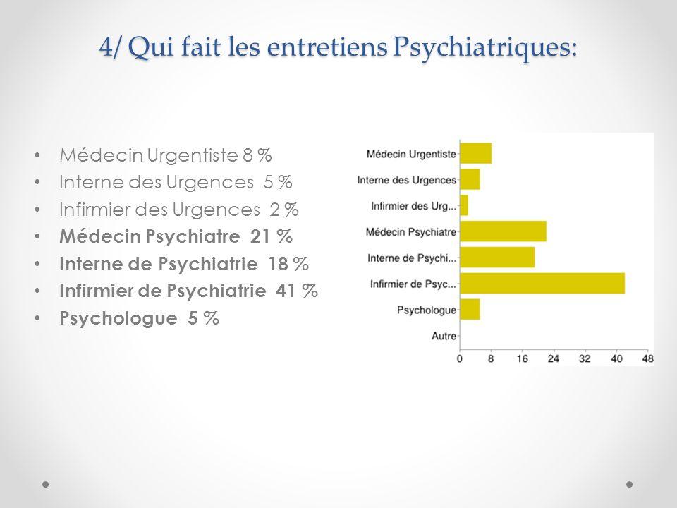 4/ Qui fait les entretiens Psychiatriques: