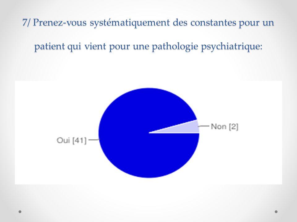 7/ Prenez-vous systématiquement des constantes pour un patient qui vient pour une pathologie psychiatrique: