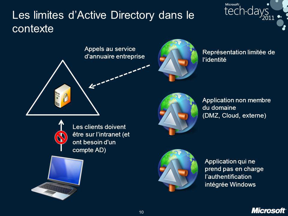 Les limites d'Active Directory dans le contexte