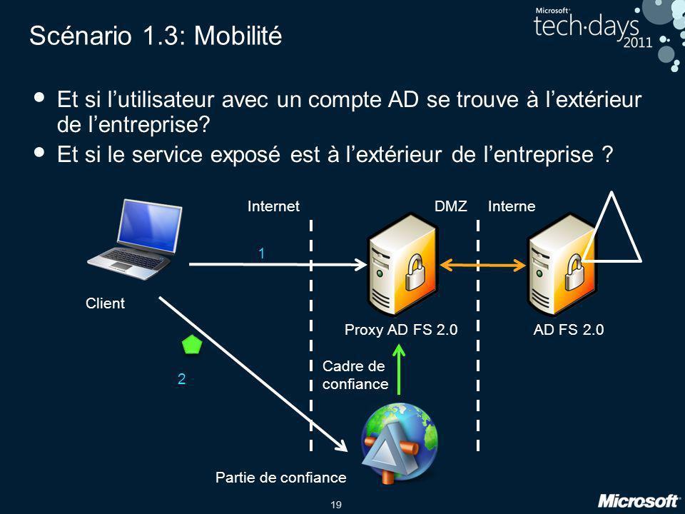 Scénario 1.3: Mobilité Et si l'utilisateur avec un compte AD se trouve à l'extérieur de l'entreprise