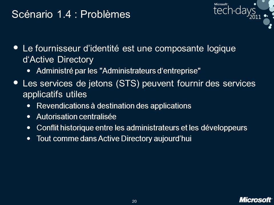 Scénario 1.4 : Problèmes Le fournisseur d'identité est une composante logique d'Active Directory. Administré par les Administrateurs d'entreprise