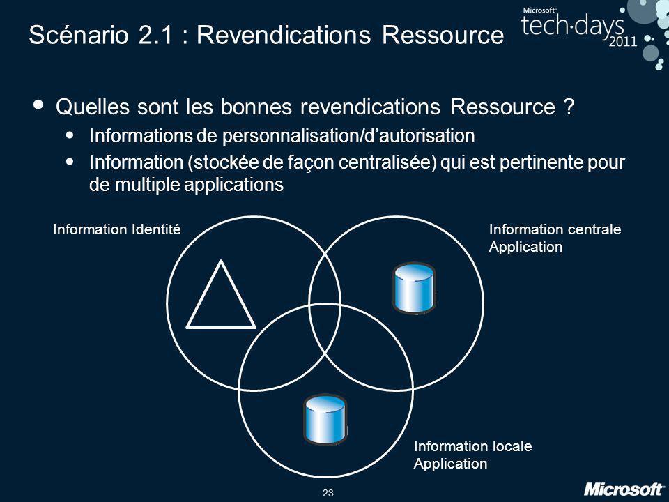 Scénario 2.1 : Revendications Ressource