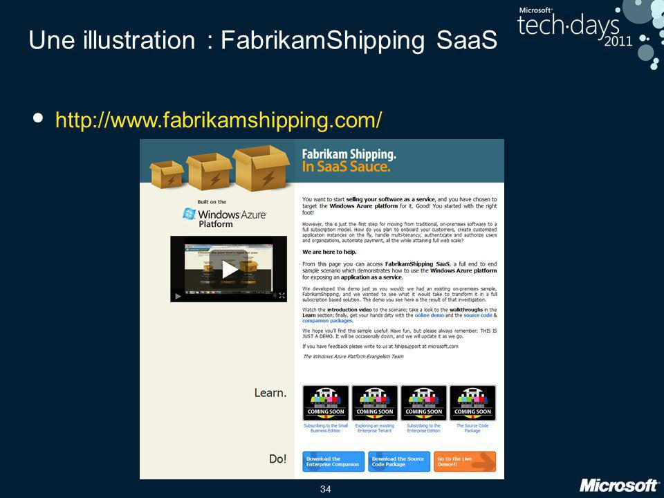 Une illustration : FabrikamShipping SaaS