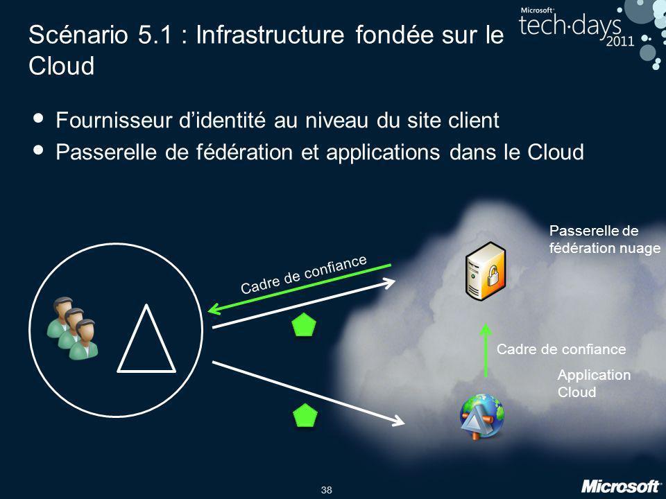 Scénario 5.1 : Infrastructure fondée sur le Cloud
