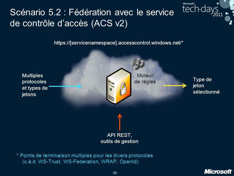 Scénario 5.2 : Fédération avec le service de contrôle d'accès (ACS v2)