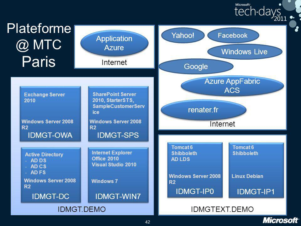 Plateforme @ MTC Paris Internet Internet Yahoo! Application Azure