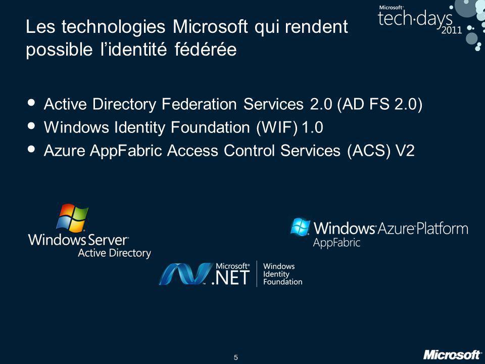 Les technologies Microsoft qui rendent possible l'identité fédérée